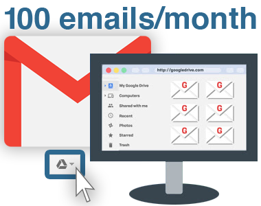 100% Free Plan for Up to 100 Emails a Month